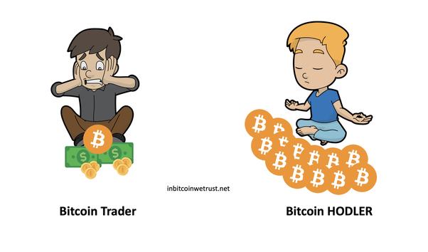 programe pentru veniturile auto bitcoin Bollinger Bands Indicator RSI