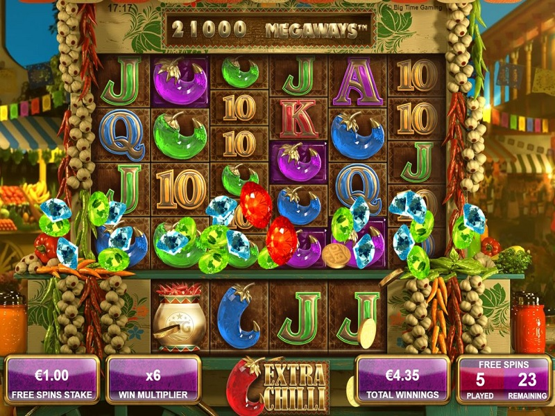 Cum Pot Câștiga Sloturi – Cazinouri online străine 2020