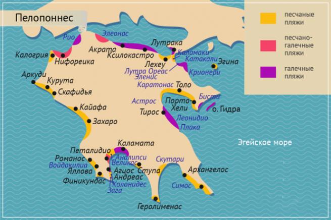 opțiuni care sunt grecii