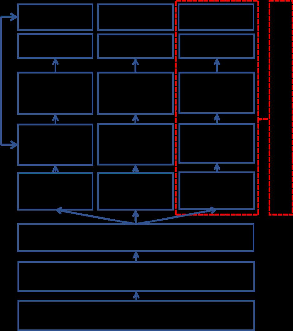 factori care afectează valoarea unei opțiuni pârghie 10 în tranzacționare