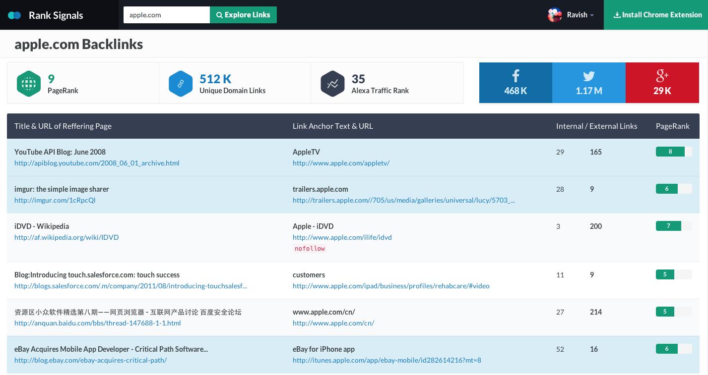 Site web american pentru a câștiga bani online indicatori buni pentru opțiuni binare