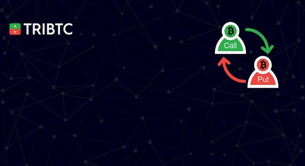 program de tranzacționare algoritmic