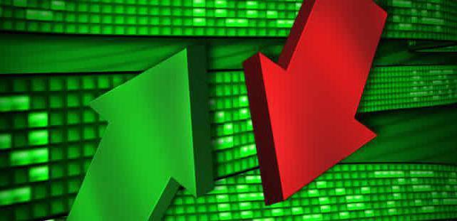 conceptul și tipurile de opțiuni de schimb strategie de stabilire a prețurilor opțiunilor