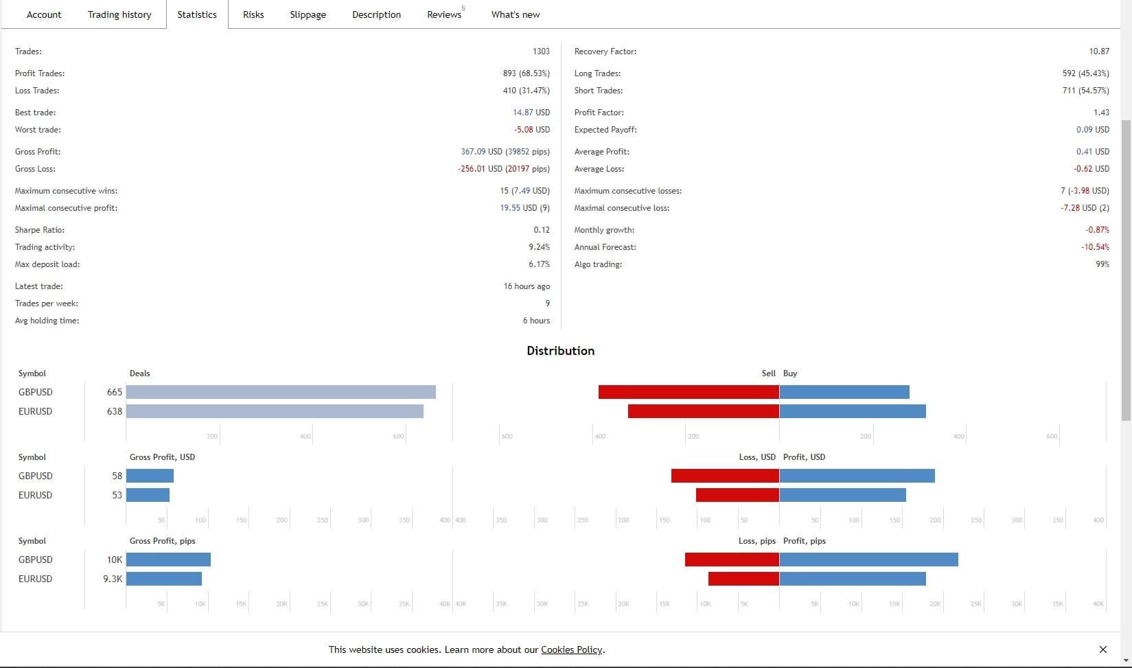 opțiuni binare cantor excane câștigați bani rapid pe speculații