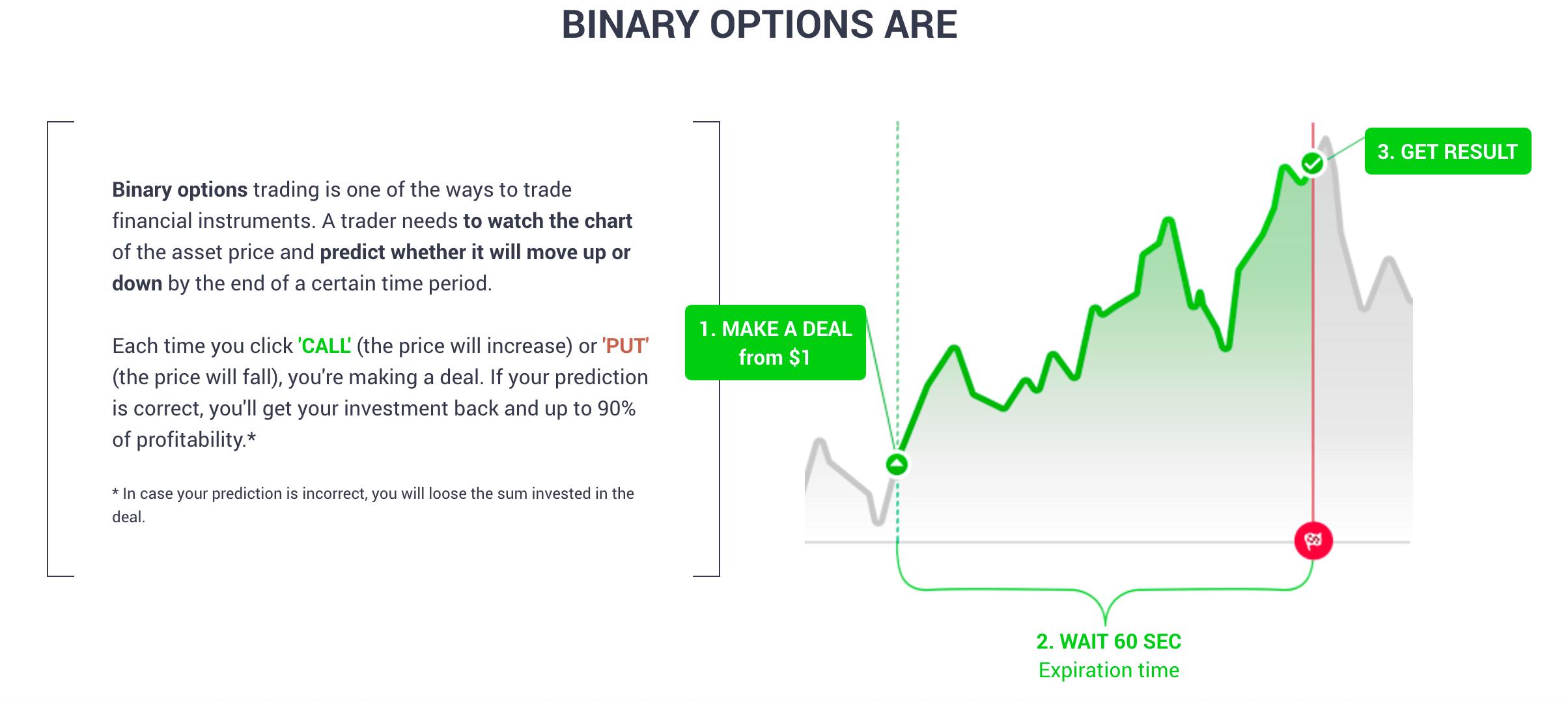Binary Options Trader Tutorial