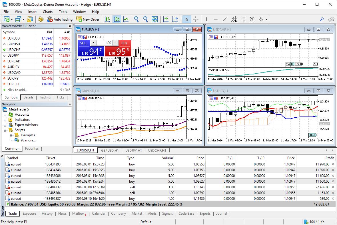 Metatrader 5 forex trading