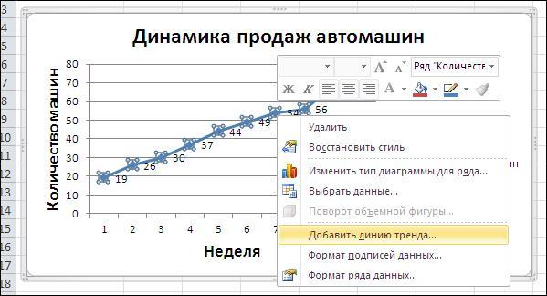 cum să adăugați o linie de tendință în grafic tranzacționare unită