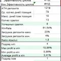 Stepan Demura despre opțiuni