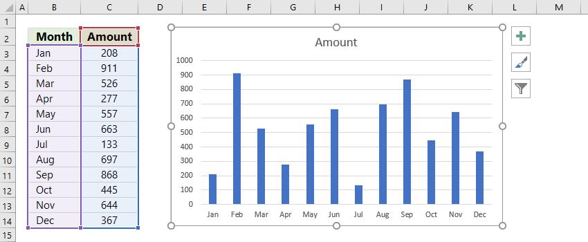 cum să adăugați o linie de tendință în grafic evaluarea câștigurilor site- urilor de internet