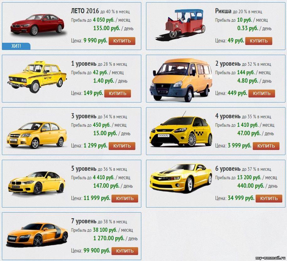 cum să câștigi bani rapid pe mașini puneți tipul de opțiune