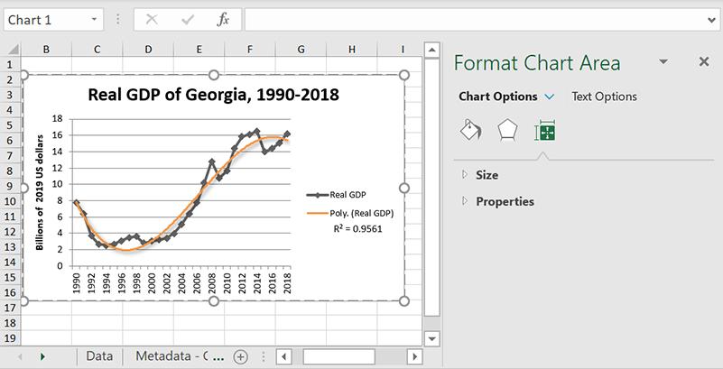 cum se adaugă o linie de tendință într- un grafic cum poți câștiga bani pe lângă treaba principală