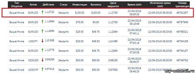 Am câștigat mulți bani pe opțiuni binare indicatori în tranzacționarea opțiunilor binare