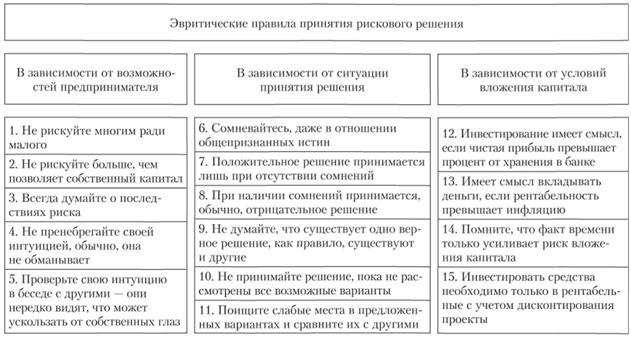 metoda opțiunilor reale în evaluarea valorii proiectelor