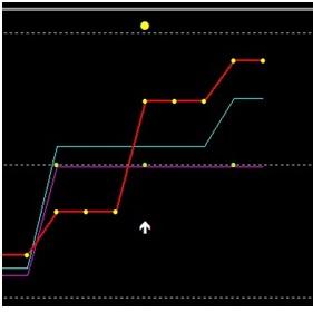 masternode promițătoare câștiguri în opțiuni binare secrete titantrade