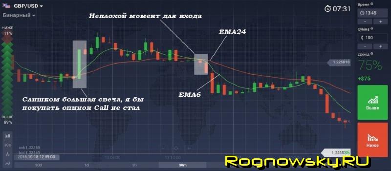 prezentați o opțiune de stoc bonus de tranzacționare a opțiunilor
