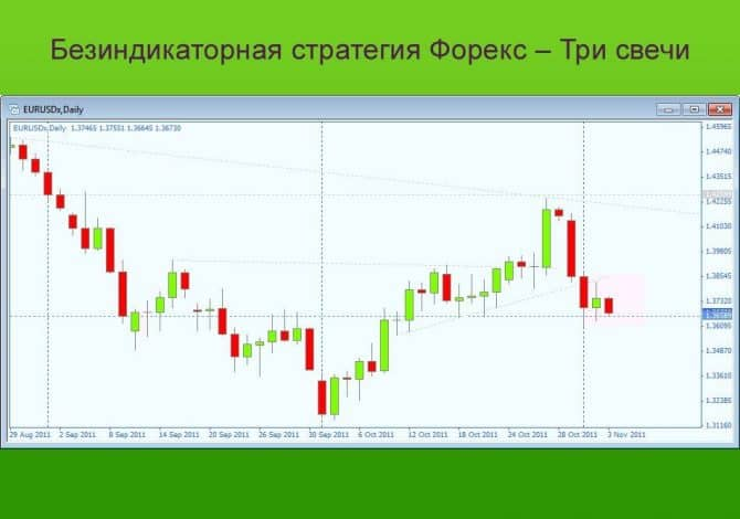 reguli de tranzacționare a știrilor câștigurile din opțiuni fără recenzii de investiții