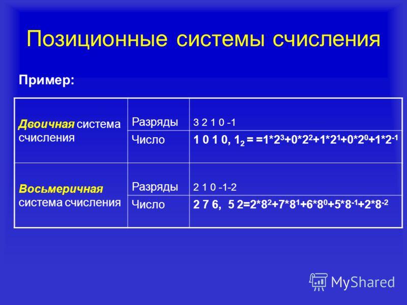 Indicatori de direcție a tendinței opțiunilor binare