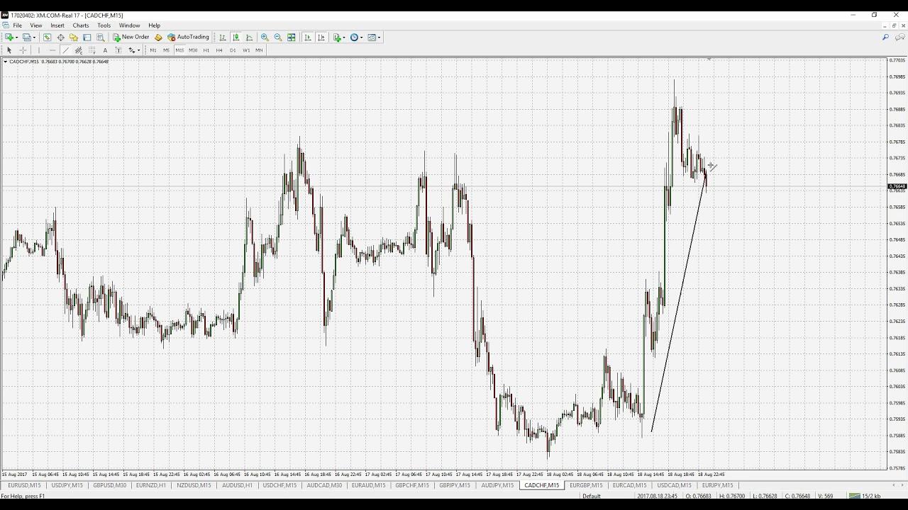 investind în site- uri bitcoin site- uri de tranzacționare cu cont demo