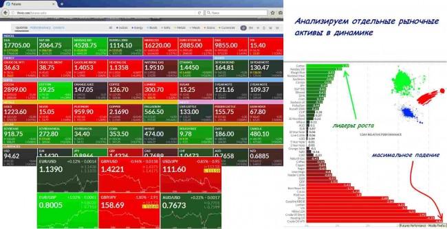 forex lichiditatea pieței)