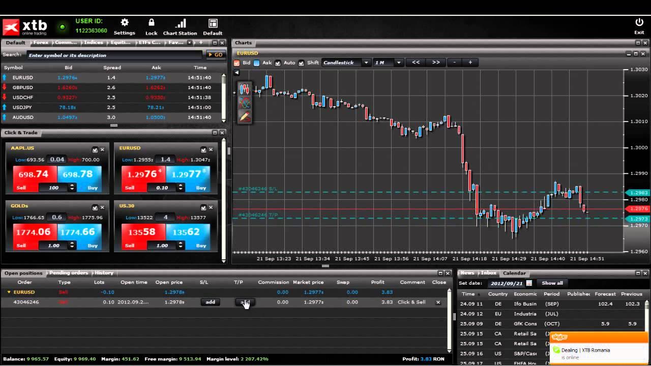 este o platformă de investiții inovatoare monitorizarea investițiilor pe internet