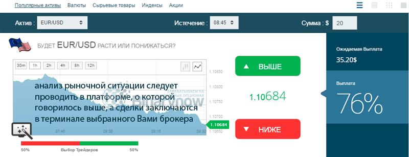sistem de tranzacționare pentru opțiuni binare 2021