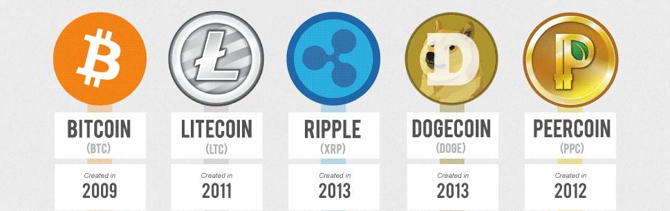 construirea unei platforme bitcoin