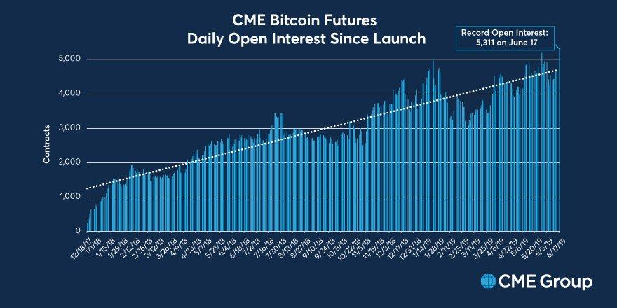 Minarea de Bitcoin e mai ușoară și mai profitabilă ca niciodată
