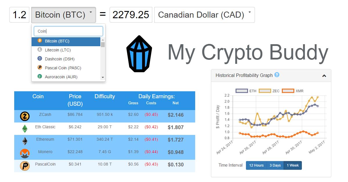 bitcoin calculator de profit cu dificultate)