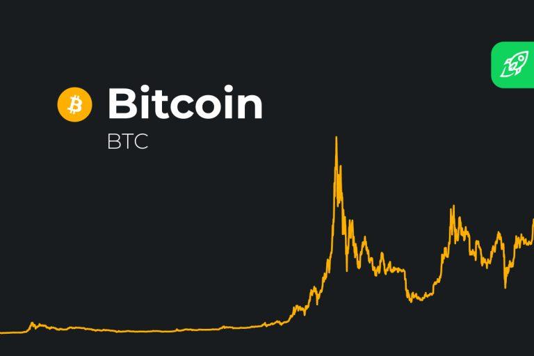 tranzactioneaza aliat bitcoin