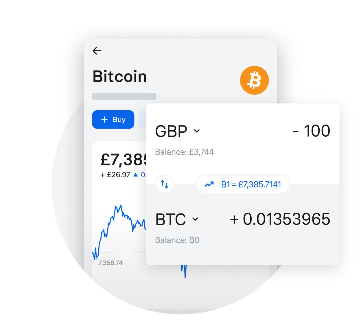 crypto și trading forex