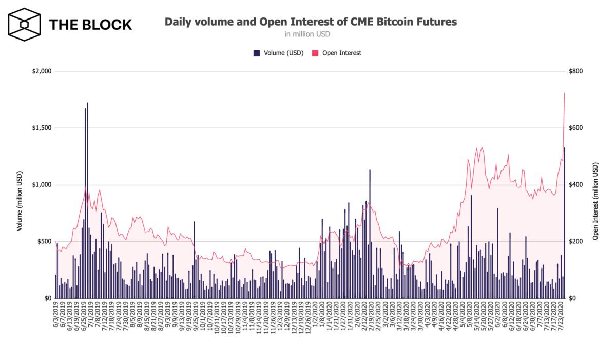 rata de schimb euro bitcoin bitcoin japonia