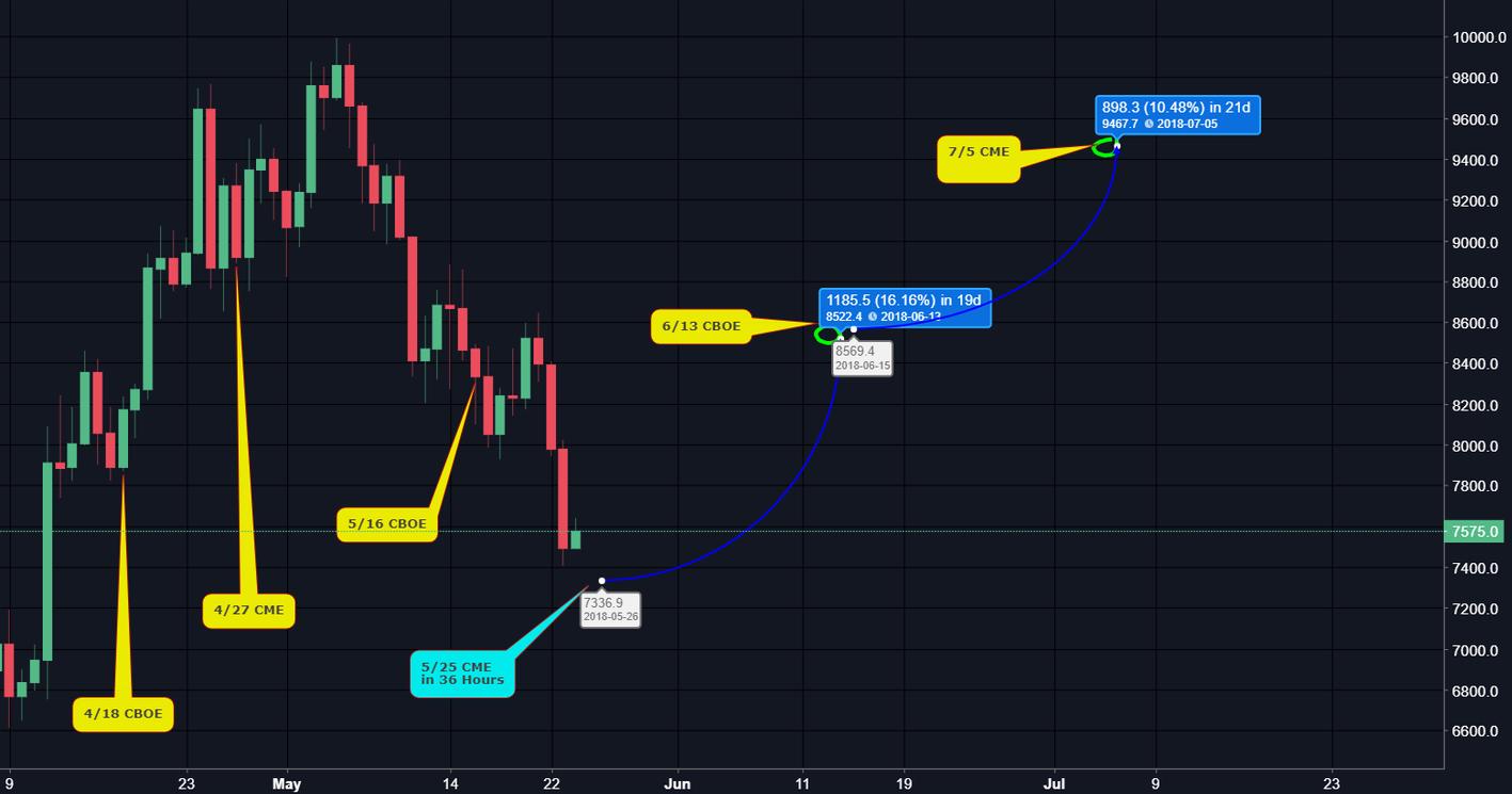 bitcoin trade în canada seat leon btcc autotrader