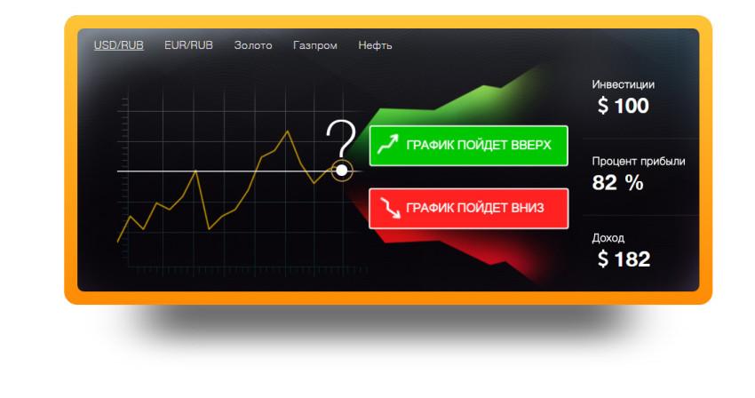 cele mai recente site-uri de investiții bitcoin cum funcționează brokerii de opțiuni binare