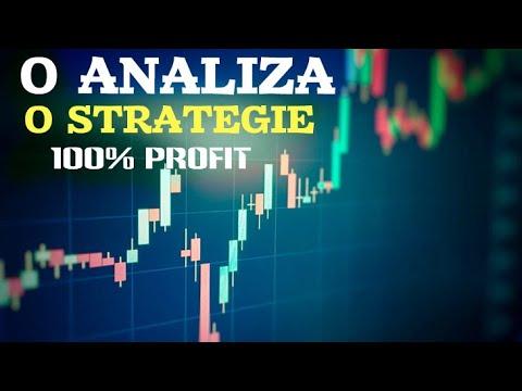 strategii binare de tranzacționare câștigați bani online 200